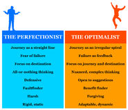 Perfectionist and optimalist Royalty Free Stock Image