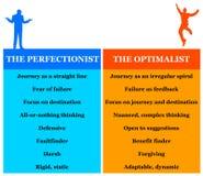 Perfectionniste et optimalist illustration libre de droits