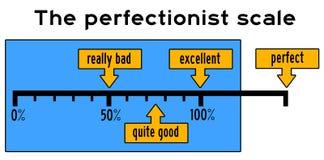 perfektionistisch vektor abbildung