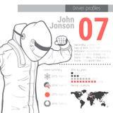 Perfiles del conductor El competir con infographic ilustración del vector