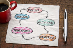 Performance cycle on napkin Stock Image
