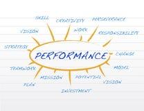 Performance diagram illustration design Royalty Free Stock Image