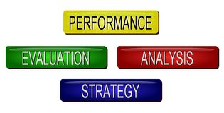 Performance Evaluation. Buttons according to business planning and strategy Stock Photos