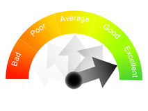 Performance gauge excellence Royalty Free Stock Image