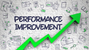 Performance Improvement Drawn on Brick Wall. Stock Photography