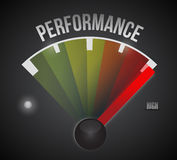 Performance level measure meter from low to high Royalty Free Stock Photo