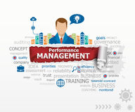 Performance management concept and business man. Stock Photography