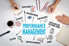 Performance Management Concept. The meeting at the white office Royalty Free Stock Photo