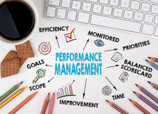 Performance Management concept. White office desk Royalty Free Stock Photo