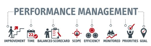 Banner Performance management vector illustration. Performance management vector illustration concept - chart with keywords and icons royalty free illustration
