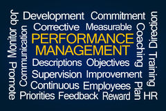Performance Management Word Cloud Royalty Free Stock Image