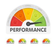 Performance meter with different emotions. Measuring gauge indicator vector illustration. Black arrow in coloured chart. Background royalty free illustration