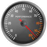 Performance meter Royalty Free Stock Photos