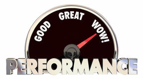 Performance Review Score Measurement Level Royalty Free Stock Photo