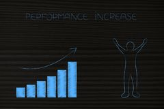 Performance stats with results going up next to happy employee. Performance evaluation conceptual illustration: stats with results going up next to happy Royalty Free Stock Photos