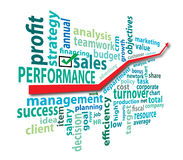 Performance tag cloud Royalty Free Stock Photos