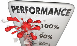 Performance Thermometer Measure Results 100 Percent 3d Illustrat. Ion Stock Photos