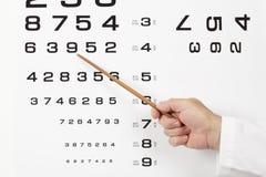 Performing An Eye för doktor optometriker prov Royaltyfri Foto