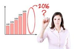 Pergunta da escrita da mulher de negócios aproximadamente 2016 no gráfico Fotografia de Stock Royalty Free