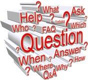 Pergunta no branco Fotos de Stock Royalty Free