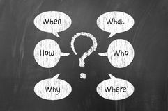 Perguntas básicas Imagens de Stock Royalty Free