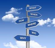Perguntas bem escolhidas Fotos de Stock