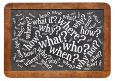 Perguntas da sessão de reflexão no quadro-negro Foto de Stock Royalty Free