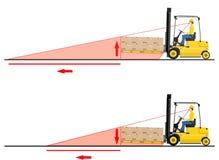 Perigos da empilhadeira ilustração do vetor