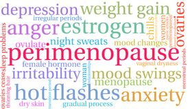 Perimenopause Word Cloud. On a white background stock illustration