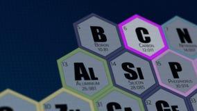 Periodensystem der Elementanimation kohlenstoff vektor abbildung