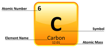 Periodic Element Information Royalty Free Stock Images