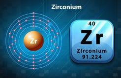 Periodic symbol and diagram of Zirconium Stock Images