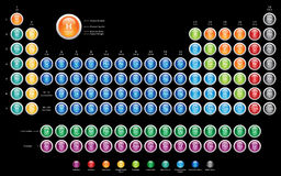 Periodic Table. Of the Elements - colorful glossy web buttons on black background Stock Images