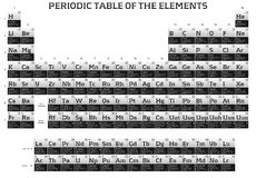 The Periodic Table. Mendeleev's table - Periodic Table of the elements on white background stock illustration