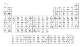 Periodic table Royalty Free Stock Images