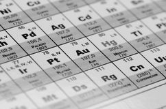 Periodic table. Close up black and white royalty free stock photo
