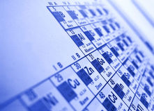 Periodic table. Closeup of periodic table blue tone Royalty Free Stock Image