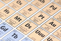 Periodic table. Macro detail of the periodic table of elements stock photo