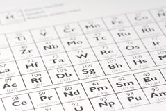 Free Periodic Table Royalty Free Stock Image - 2768066