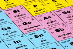 Periodic table. Detail of the periodic table of elements stock photos