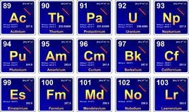 Periodic table, actinides. Chemical elements of actinides from periodic table Royalty Free Stock Photos