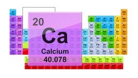 Periodic Table 20 Calcium