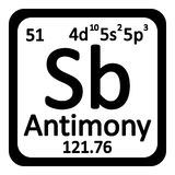 Periodic table element antimony icon. Royalty Free Stock Photos