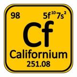 Periodic table element californium icon. Royalty Free Stock Image