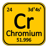 Periodic table element chromium icon. Royalty Free Stock Image