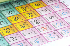 Periodic table. Of element, close up stock image