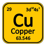 Periodic table element copper icon. Royalty Free Stock Image