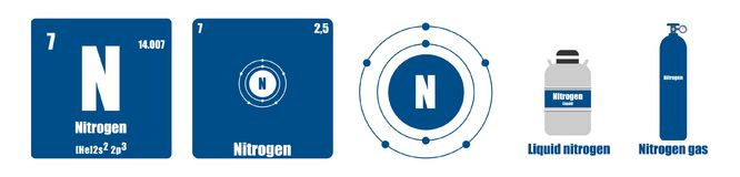 Periodic Table of element group V Nitrogen. Illustration vector flat Stock Photos