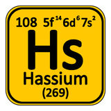 Periodic table element hassium icon. Royalty Free Stock Images