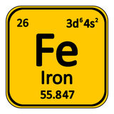 Periodic table element iron icon. Royalty Free Stock Images